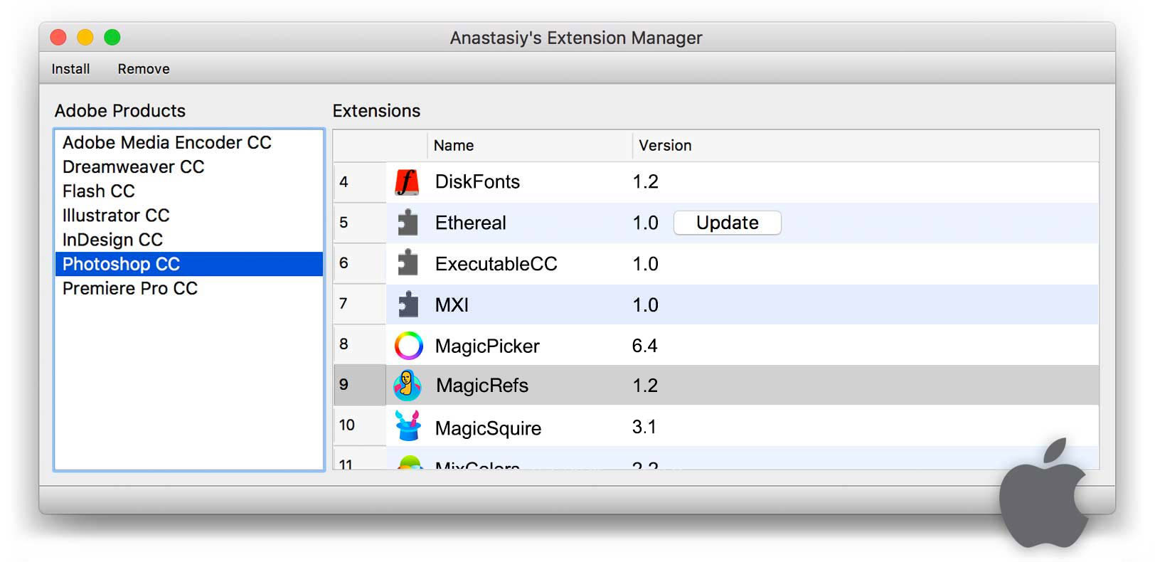 Anastasiy's Extension Manager for Adobe platform